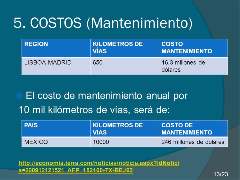 5. COSTOS (Mantenimiento) El costo de mantenimiento anual por 10 mil kilómetros de vías, será de: REGIONKILOMETROS DE VÍAS COSTO MANTENIMIENTO LISBOA-