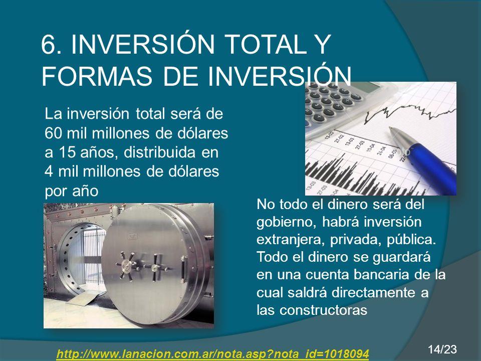 6. INVERSIÓN TOTAL Y FORMAS DE INVERSIÓN La inversión total será de 60 mil millones de dólares a 15 años, distribuida en 4 mil millones de dólares por