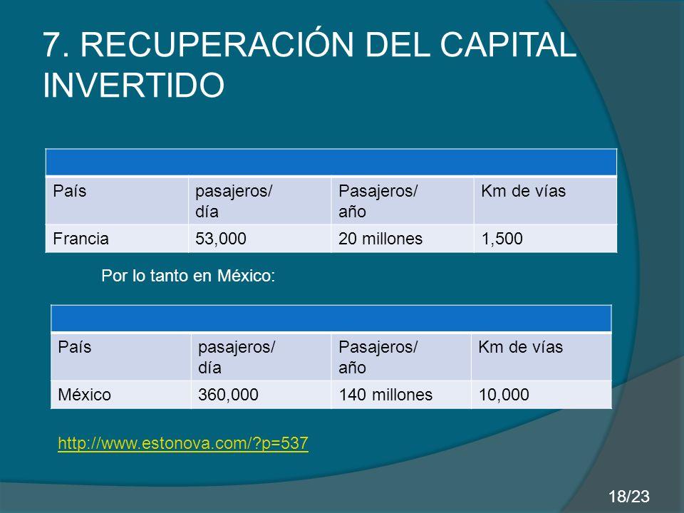 Paíspasajeros/ día Pasajeros/ año Km de vías Francia53,00020 millones1,500 Por lo tanto en México: Paíspasajeros/ día Pasajeros/ año Km de vías México