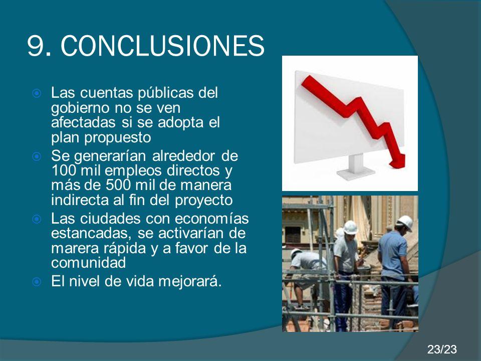 9. CONCLUSIONES Las cuentas públicas del gobierno no se ven afectadas si se adopta el plan propuesto Se generarían alrededor de 100 mil empleos direct
