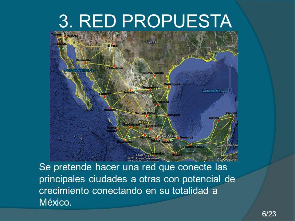 3. RED PROPUESTA Se pretende hacer una red que conecte las principales ciudades a otras con potencial de crecimiento conectando en su totalidad a Méxi
