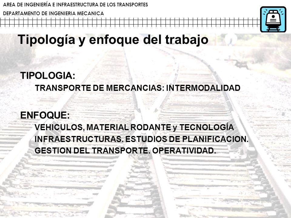 AREA DE INGENIERÍA E INFRAESTRUCTURA DE LOS TRANSPORTES DEPARTAMENTO DE INGENIERIA MECANICA Tipología y enfoque del trabajo TIPOLOGIA: TRANSPORTE DE M