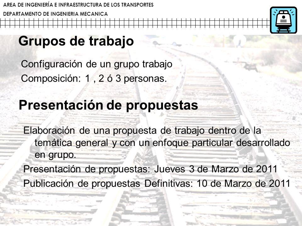 AREA DE INGENIERÍA E INFRAESTRUCTURA DE LOS TRANSPORTES DEPARTAMENTO DE INGENIERIA MECANICA Grupos de trabajo Configuración de un grupo trabajo Compos