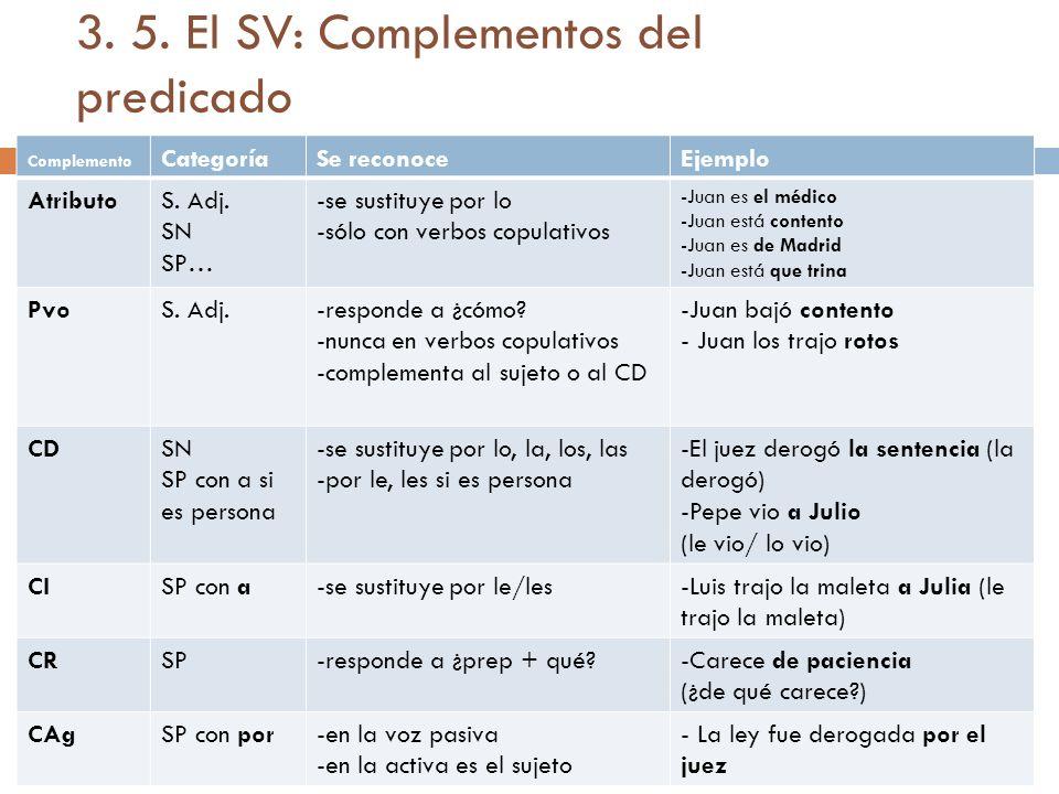 3. 5. El SV: Complementos del predicado Complemento CategoríaSe reconoceEjemplo AtributoS. Adj. SN SP… -se sustituye por lo -sólo con verbos copulativ