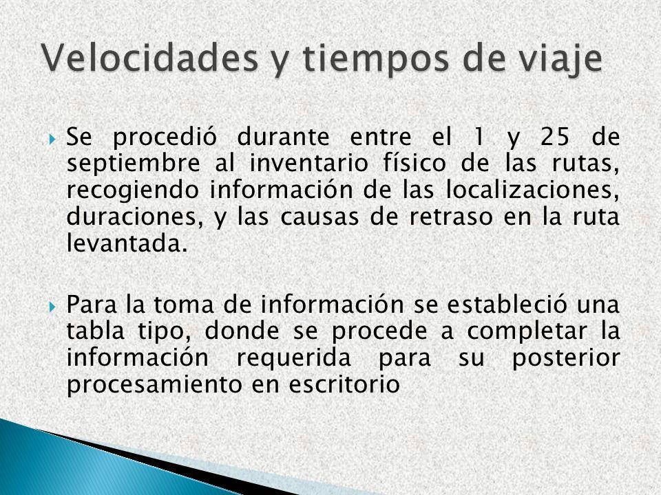Se procedió durante entre el 1 y 25 de septiembre al inventario físico de las rutas, recogiendo información de las localizaciones, duraciones, y las c