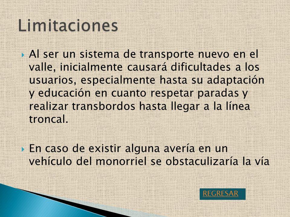 Al ser un sistema de transporte nuevo en el valle, inicialmente causará dificultades a los usuarios, especialmente hasta su adaptación y educación en