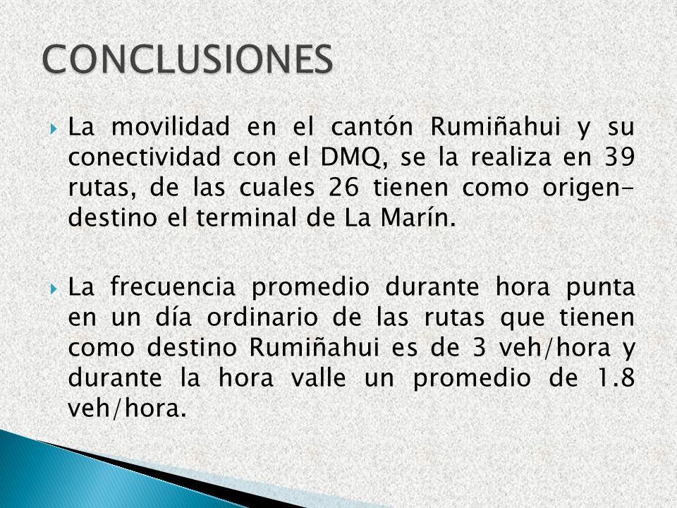 La movilidad en el cantón Rumiñahui y su conectividad con el DMQ, se la realiza en 39 rutas, de las cuales 26 tienen como origen- destino el terminal