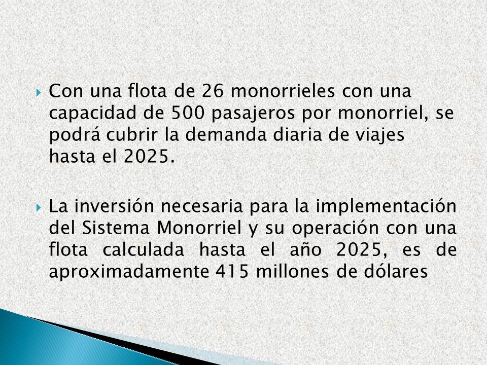 Con una flota de 26 monorrieles con una capacidad de 500 pasajeros por monorriel, se podrá cubrir la demanda diaria de viajes hasta el 2025. La invers