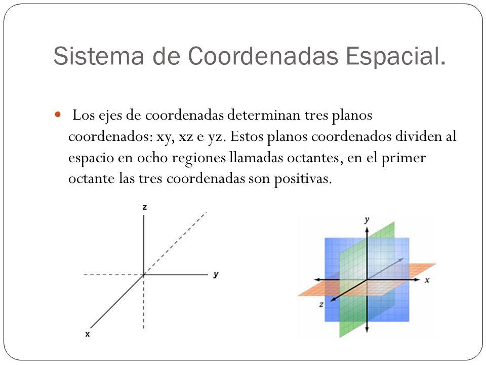 Los ejes de coordenadas determinan tres planos coordenados: xy, xz e yz. Estos planos coordenados dividen al espacio en ocho regiones llamadas octante