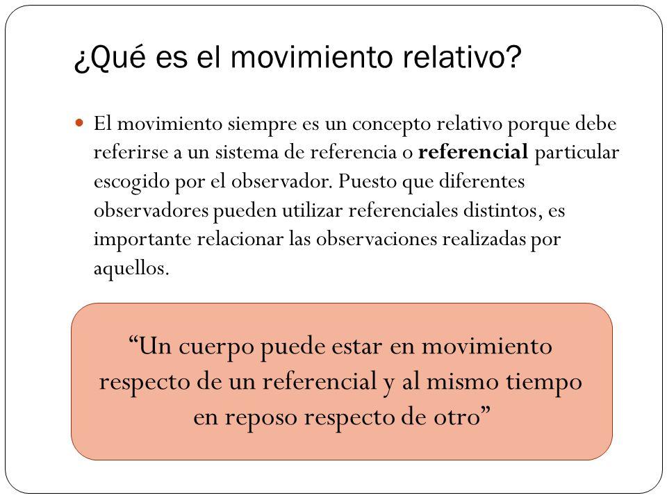 ¿Qué es el movimiento relativo? El movimiento siempre es un concepto relativo porque debe referirse a un sistema de referencia o referencial particula