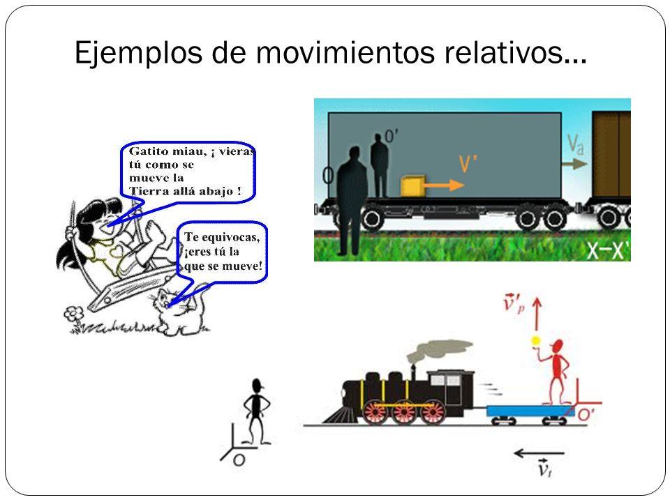 Ejemplos de movimientos relativos…