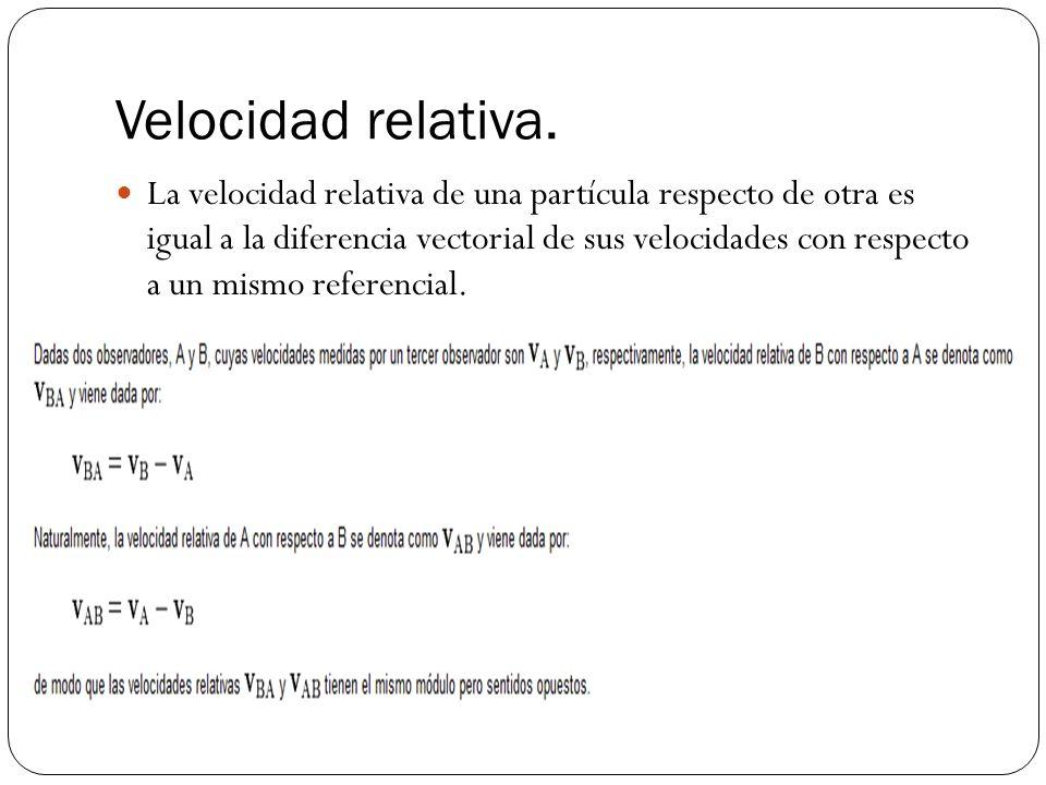 Velocidad relativa. La velocidad relativa de una partícula respecto de otra es igual a la diferencia vectorial de sus velocidades con respecto a un mi