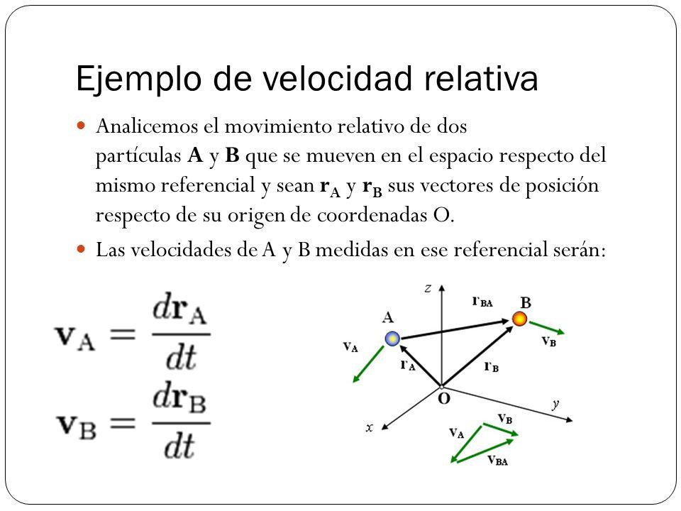 Ejemplo de velocidad relativa Analicemos el movimiento relativo de dos partículas A y B que se mueven en el espacio respecto del mismo referencial y sean r A y r B sus vectores de posición respecto de su origen de coordenadas O.
