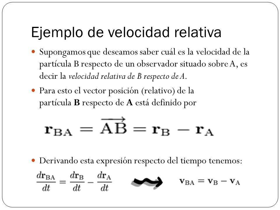 Supongamos que deseamos saber cuál es la velocidad de la partícula B respecto de un observador situado sobre A, es decir la velocidad relativa de B re