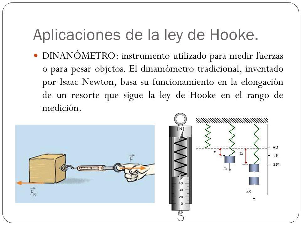 Aplicaciones de la ley de Hooke. DINANÓMETRO: instrumento utilizado para medir fuerzas o para pesar objetos. El dinamómetro tradicional, inventado por