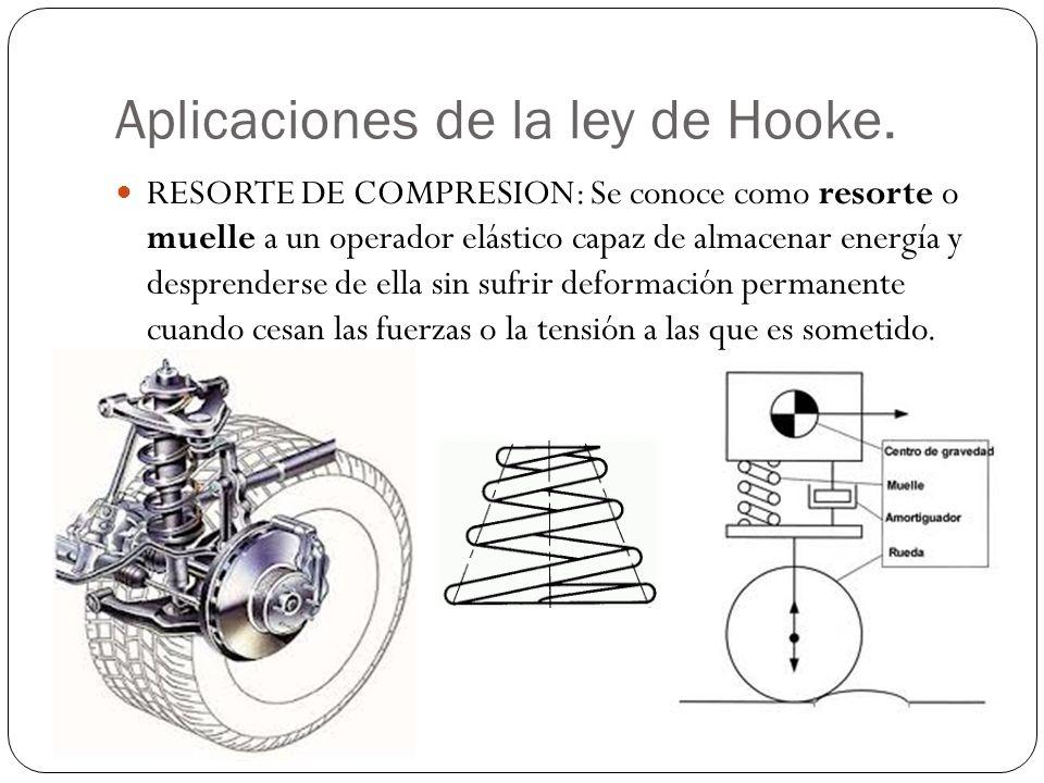 RESORTE DE COMPRESION: Se conoce como resorte o muelle a un operador elástico capaz de almacenar energía y desprenderse de ella sin sufrir deformación