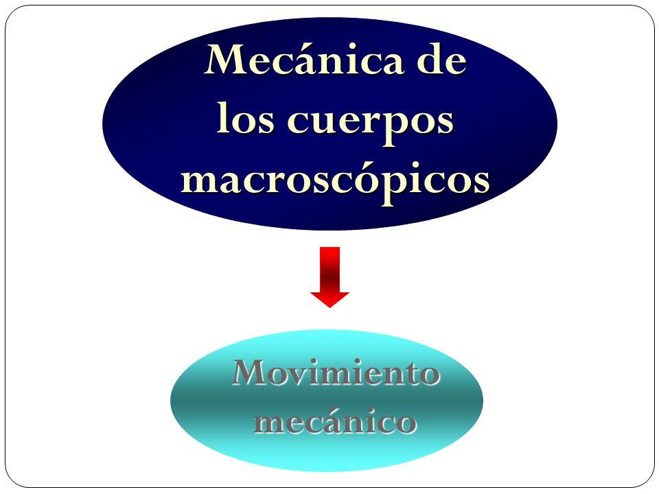 Mecánica de los cuerpos macroscópicos Movimiento mecánico