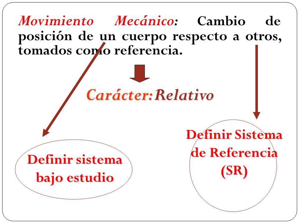 Movimiento Mecánico: Cambio de posición de un cuerpo respecto a otros, tomados como referencia. Carácter: Relativo Definir sistema bajo estudio Defini
