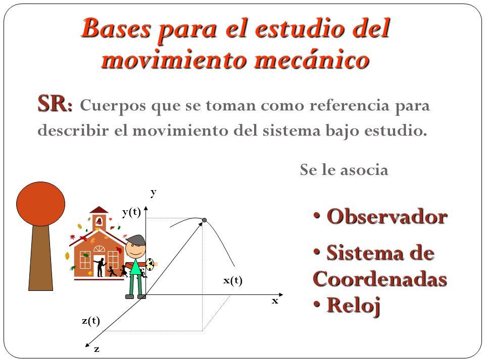 SR : Cuerpos que se toman como referencia para describir el movimiento del sistema bajo estudio. Bases para el estudio del movimiento mecánico x(t)y(t