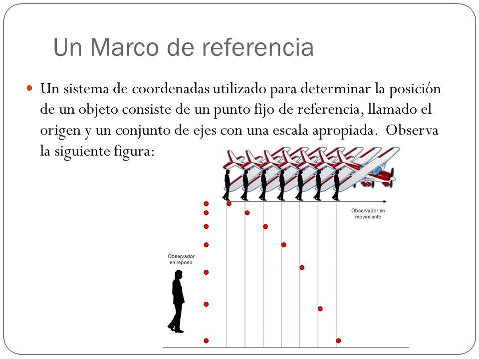 Un Marco de referencia Un sistema de coordenadas utilizado para determinar la posición de un objeto consiste de un punto fijo de referencia, llamado el origen y un conjunto de ejes con una escala apropiada.