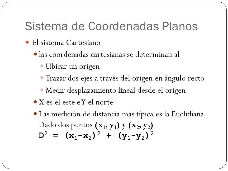 El sistema Cartesiano las coordenadas cartesianas se determinan al Ubicar un origen Trazar dos ejes a través del origen en ángulo recto Medir desplazamiento lineal desde el origen X es el este e Y el norte Las medición de distancia más típica es la Euclidiana Dado dos puntos (x 1, y 1 ) y (x 2, y 2 ) D 2 = (x 1 -x 2 ) 2 + (y 1 -y 2 ) 2 Sistema de Coordenadas Planos