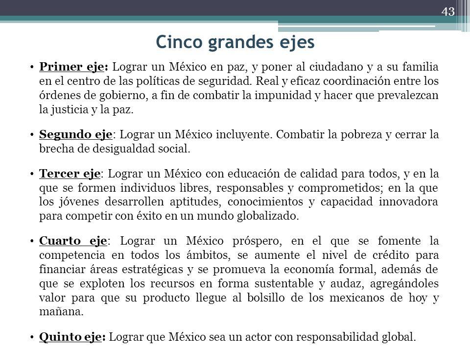13 decisiones presidenciales Primera.México exige vivir en paz.