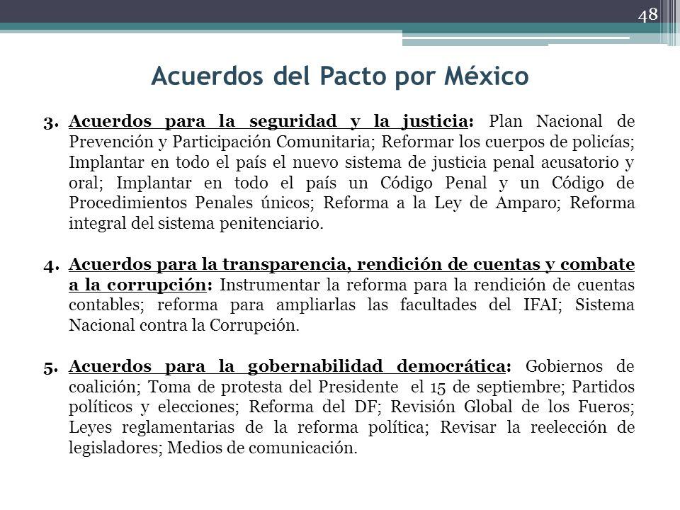 México: Propuestas
