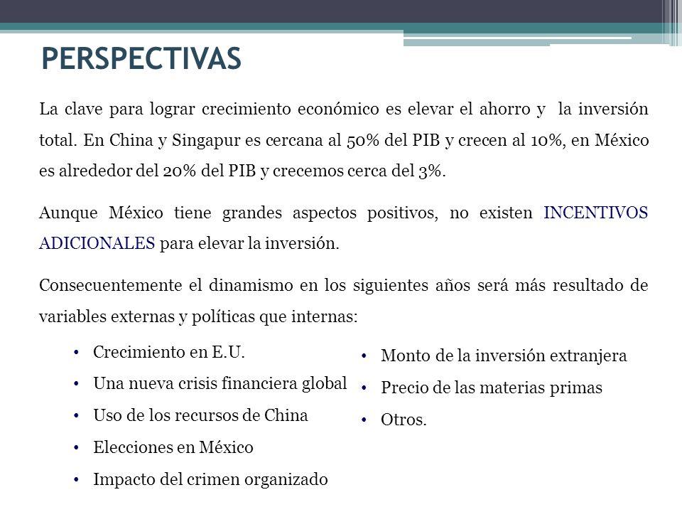 PERSPECTIVAS 54 La actual crisis financiera global es resultado de un sobreendeudamiento de los países desarrollados y de una caída en su ahorro interno.