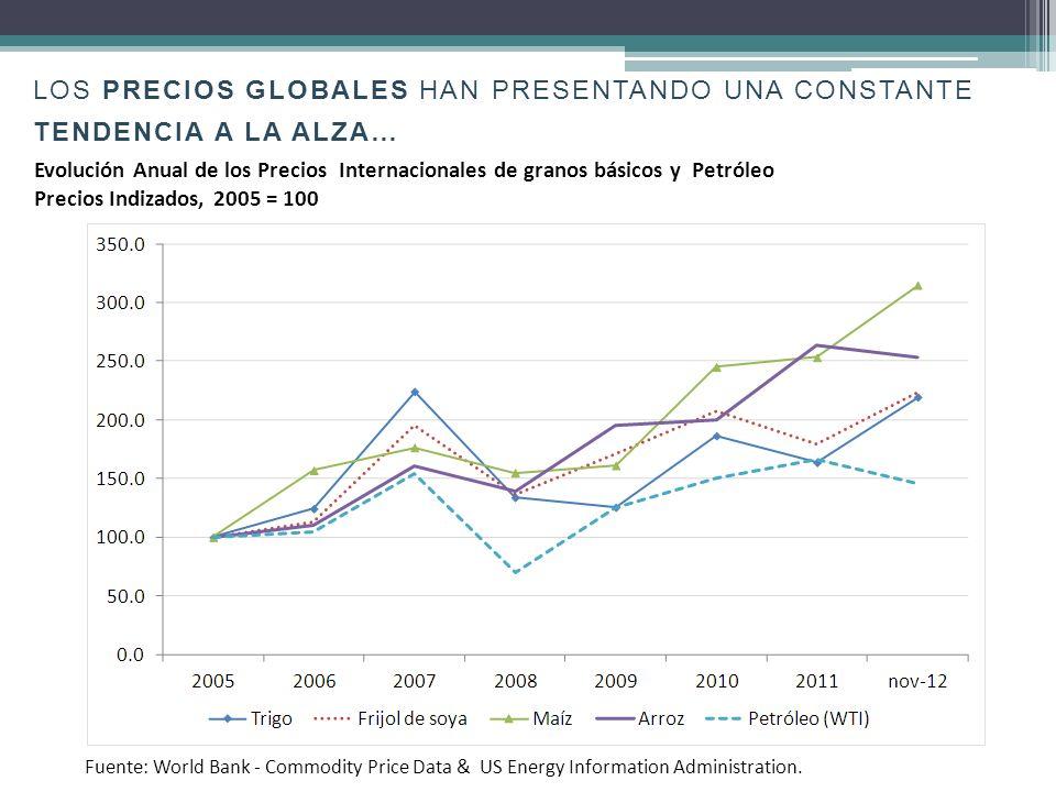 Previo a la crisis, todos los países de Europa (a excepción de Alemania) registraban déficits en cuenta corriente Los pronósticos para el 2012, confirman esta tendencia y prevén déficits aún más profundos TANTO ANTES COMO AHORA, HAN CONTINUADO LOS DESEQUILIBRIOS EN C.
