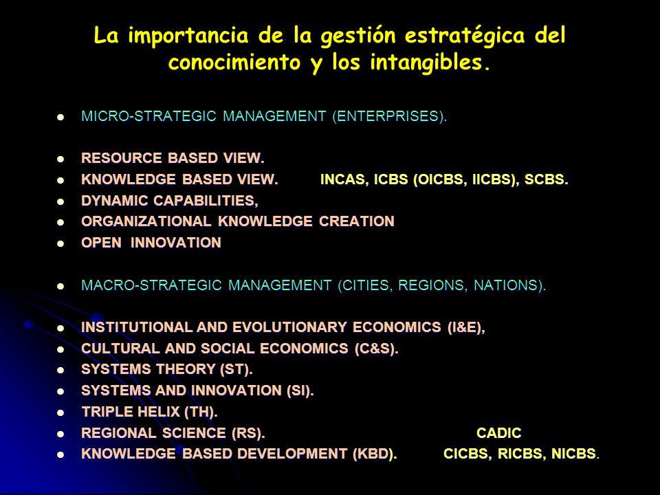LA CREACION DE RIQUEZA EN LA ECONOMIA DEL CONOCIMIENTO II ¿Cómo? La excelencia empresarial siempre se consigue con estrategias bien formuladas y sobre