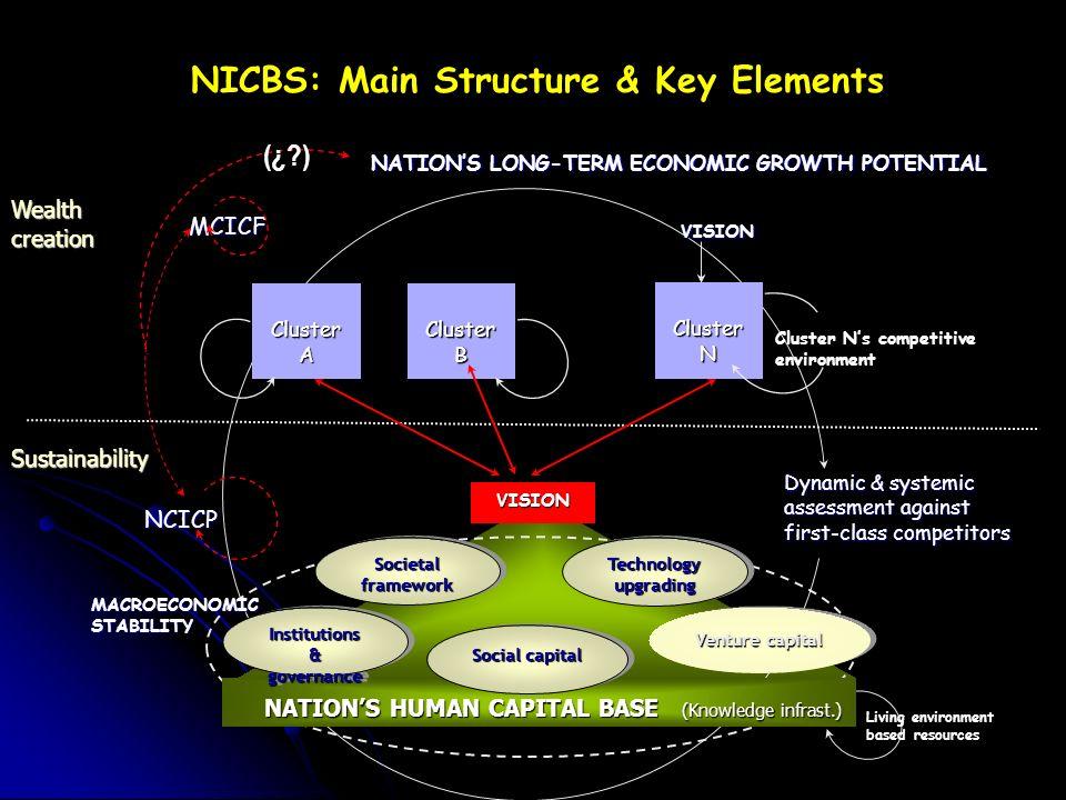 La importancia de la gestión estratégica del conocimiento y los intangibles. MICRO-STRATEGIC MANAGEMENT (ENTERPRISES). MICRO-STRATEGIC MANAGEMENT (ENT