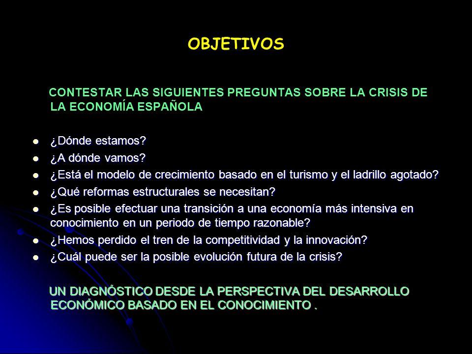 José María Viedma Marti Dr. Ingeniero Industrial Licenciado en Ciencias Económicas Profesor de la UPC Socio Fundador de Intellectual Capital Managemen