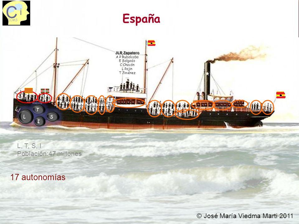1 JLR Zapatero A P Rubalcaba E Salgado C Chacón L Pajin T Jiménez …. España © José María Viedma Marti 2011 i C ICMS Población 40.000.000 5.500.000 47.
