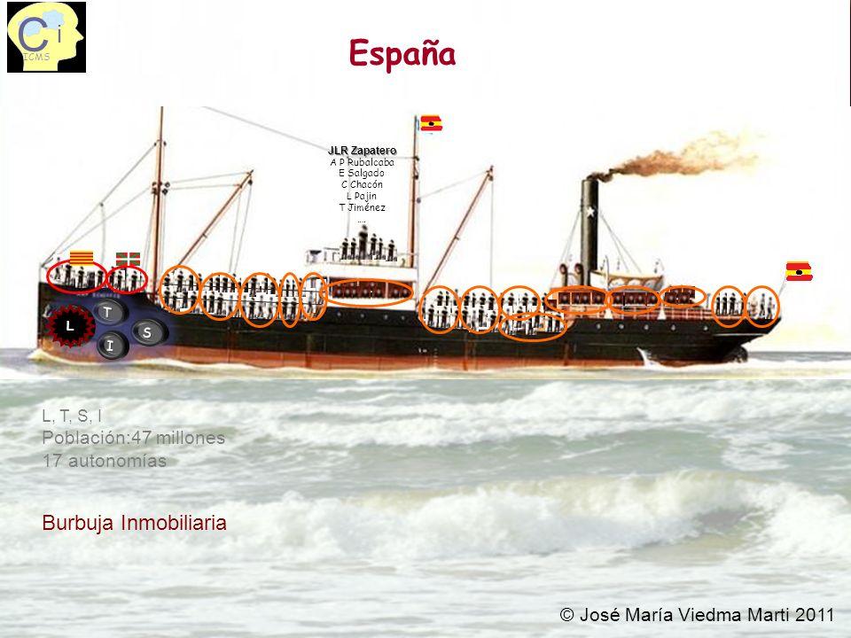 JLR Zapatero A P Rubalcaba E Salgado C Chacón L Pajin T Jiménez …. España L, T, S, I Población:47 millones © José María Viedma Marti 2011 i C ICMS 17