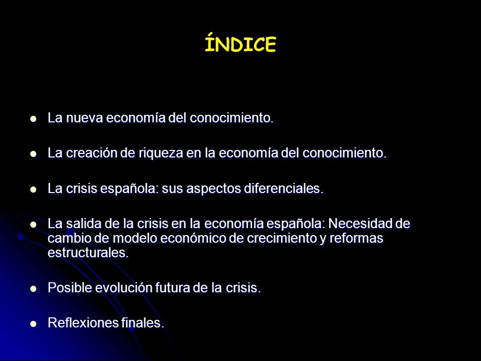 ÍNDICE La nueva economía del conocimiento.La nueva economía del conocimiento.