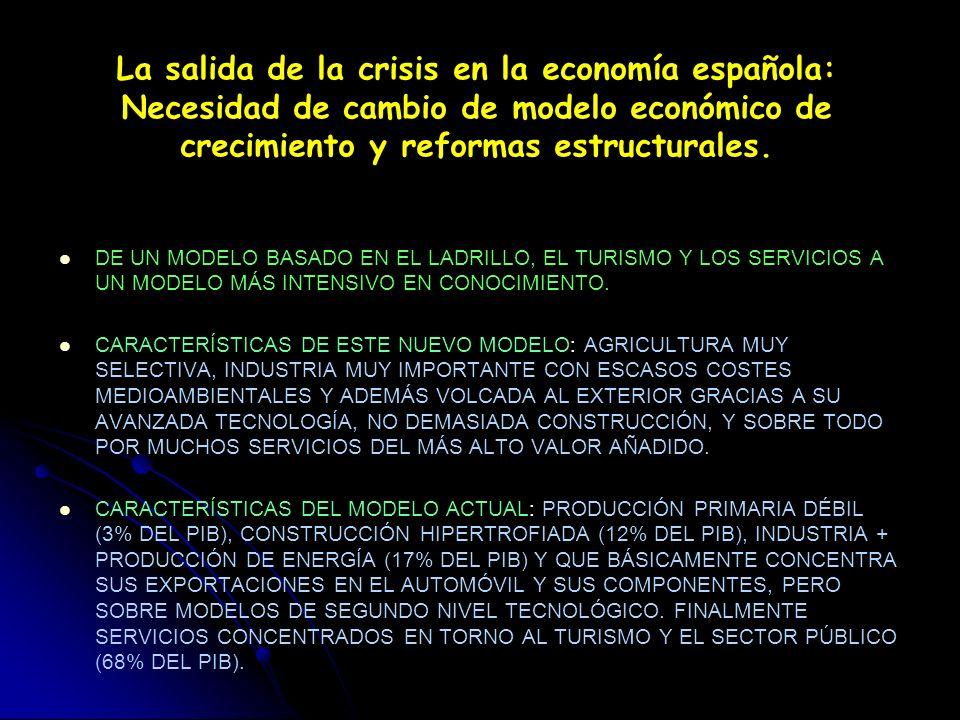 L JLR Zapatero A P Rubalcaba E Salgado C Chacón L Pajin T Jiménez ….