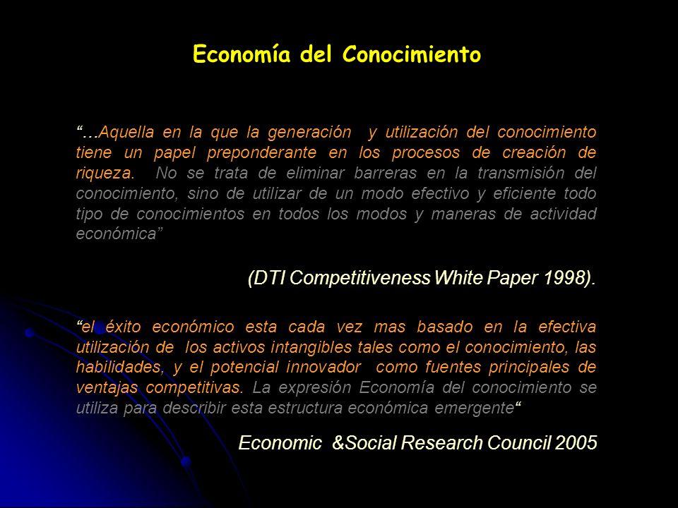 ÍNDICE La nueva economía del conocimiento. La nueva economía del conocimiento. La creación de riqueza en la economía del conocimiento. La creación de