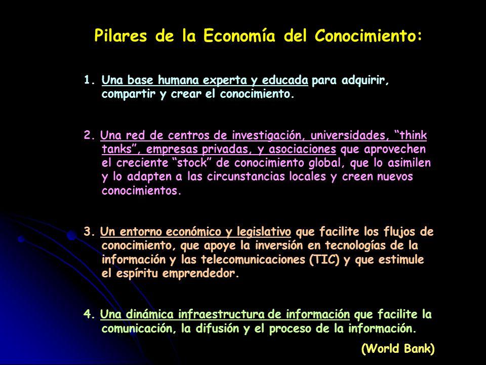 Pilares de la Economía del Conocimiento: 1.Una base humana experta y educada para adquirir, compartir y crear el conocimiento.