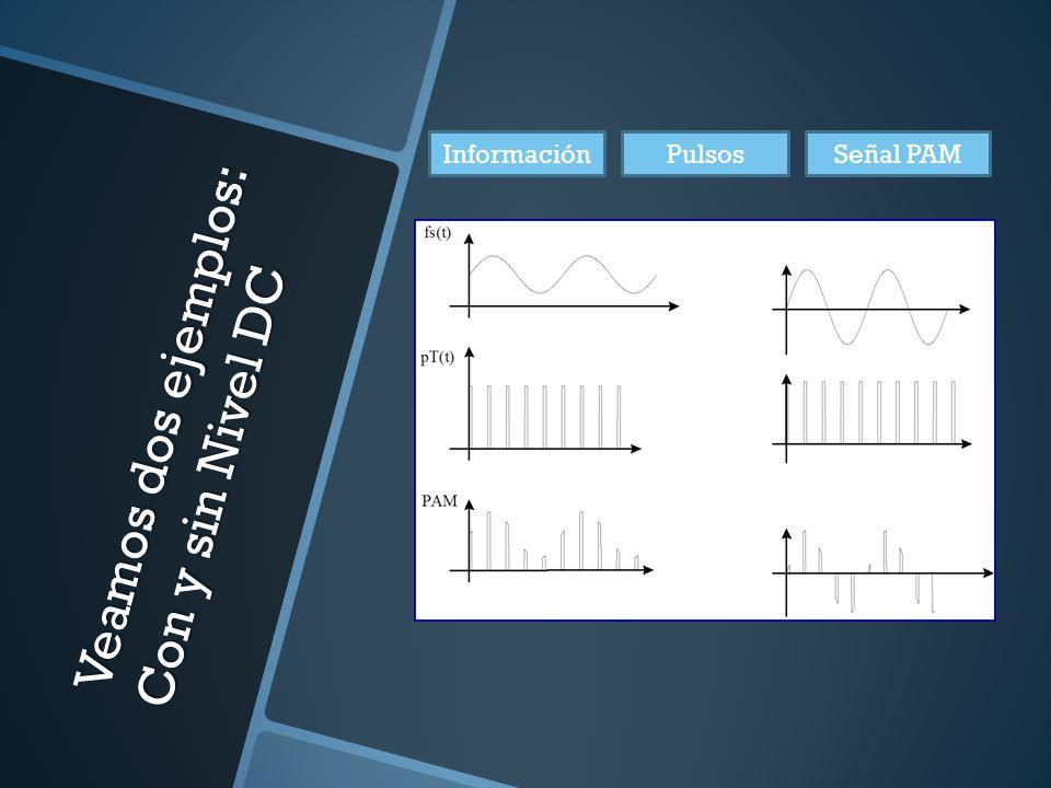 Veamos dos ejemplos: Con y sin Nivel DC InformaciónPulsosSeñal PAM