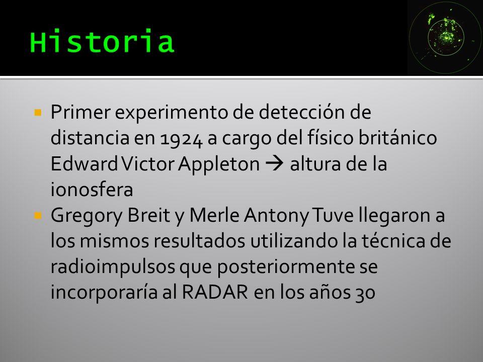 Primer experimento de detección de distancia en 1924 a cargo del físico británico Edward Victor Appleton altura de la ionosfera Gregory Breit y Merle