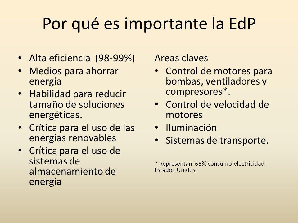 Por qué es importante la EdP Alta eficiencia (98-99%) Medios para ahorrar energía Habilidad para reducir tamaño de soluciones energéticas. Crítica par