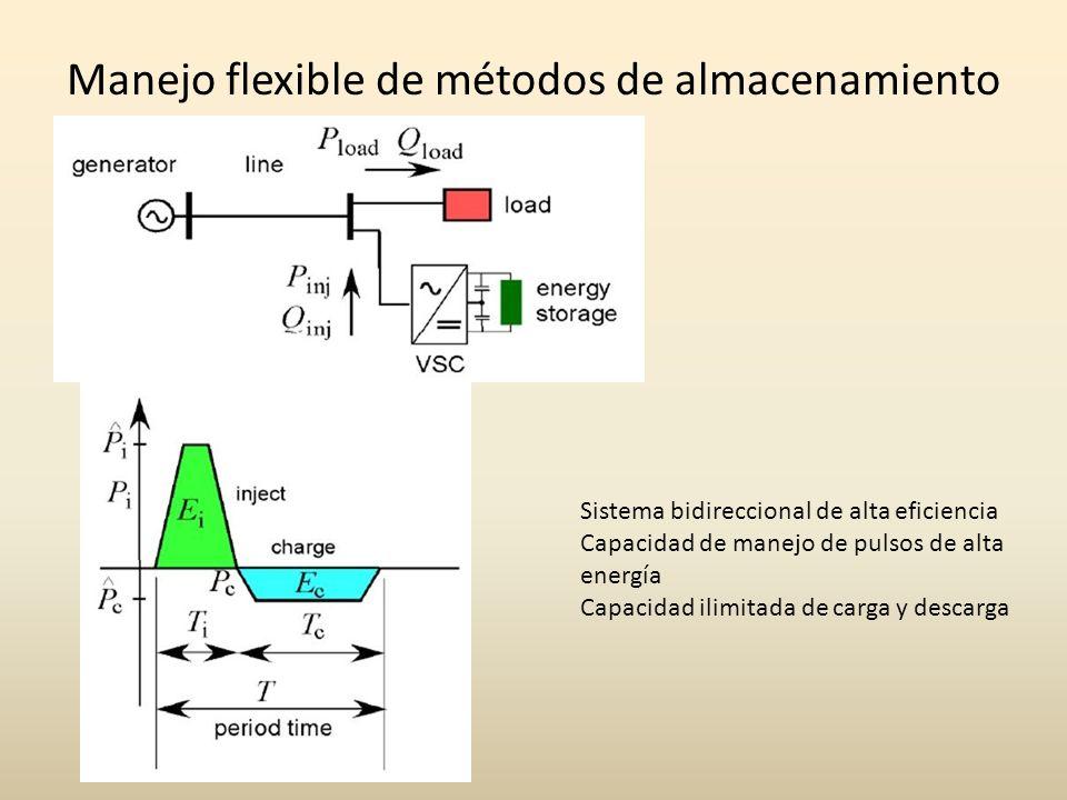 Manejo flexible de métodos de almacenamiento Sistema bidireccional de alta eficiencia Capacidad de manejo de pulsos de alta energía Capacidad ilimitad