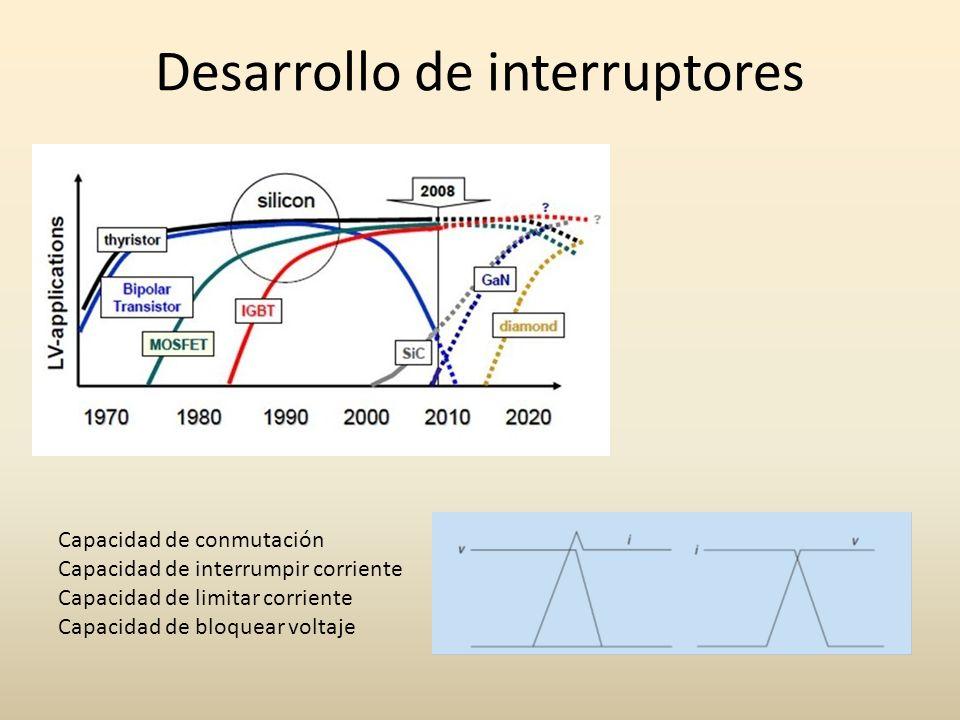 Desarrollo de interruptores Capacidad de conmutación Capacidad de interrumpir corriente Capacidad de limitar corriente Capacidad de bloquear voltaje