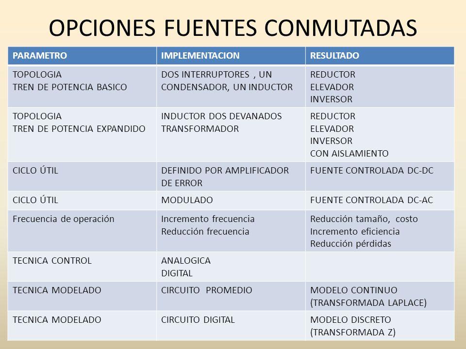 OPCIONES FUENTES CONMUTADAS PARAMETROIMPLEMENTACIONRESULTADO TOPOLOGIA TREN DE POTENCIA BASICO DOS INTERRUPTORES, UN CONDENSADOR, UN INDUCTOR REDUCTOR