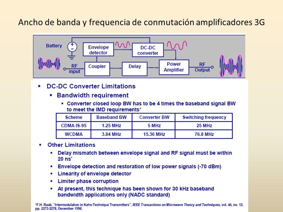 Ancho de banda y frequencia de conmutación amplificadores 3G