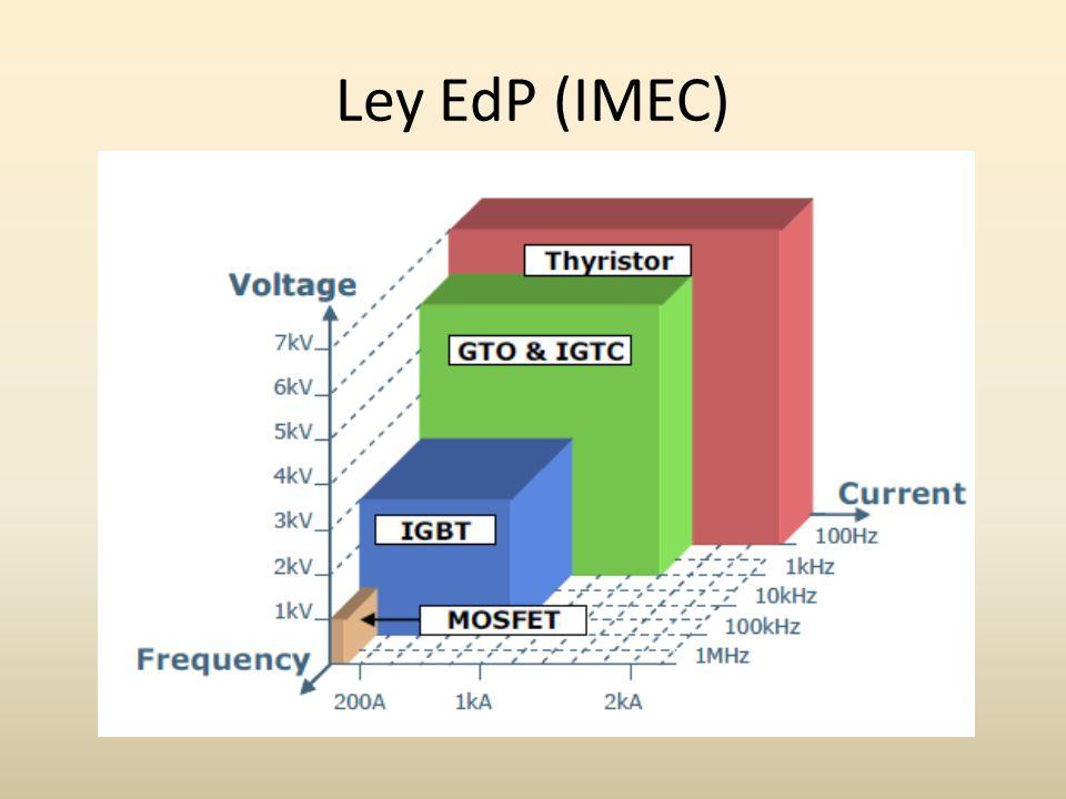 Ley EdP (IMEC)