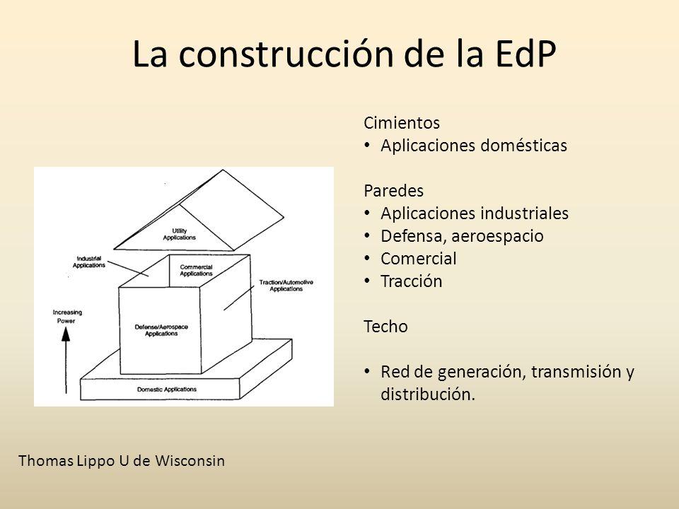 La construcción de la EdP Thomas Lippo U de Wisconsin Cimientos Aplicaciones domésticas Paredes Aplicaciones industriales Defensa, aeroespacio Comerci