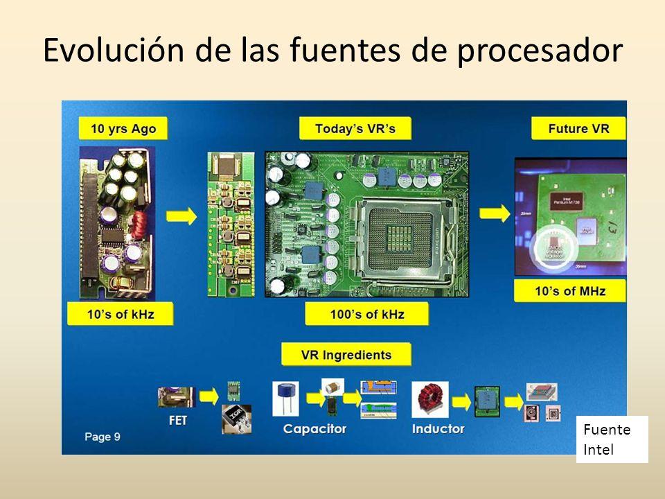Evolución de las fuentes de procesador Fuente Intel