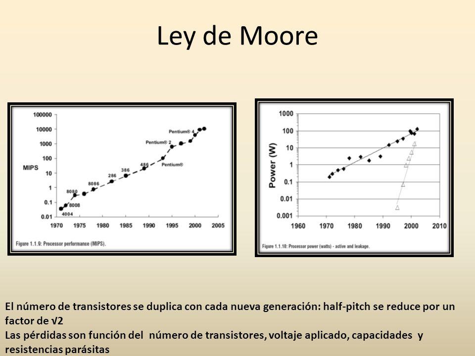 Ley de Moore El número de transistores se duplica con cada nueva generación: half-pitch se reduce por un factor de 2 Las pérdidas son función del núme