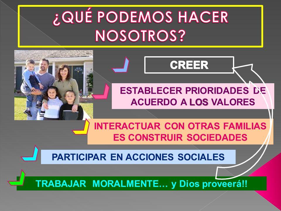 INTERACTUAR CON OTRAS FAMILIAS ES CONSTRUIR SOCIEDADES PARTICIPAR EN ACCIONES SOCIALES TRABAJAR MORALMENTE… y Dios proveerá!! LOS ESTABLECER PRIORIDAD